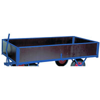 Optional Sides to suit All Terrain Platform Trolley